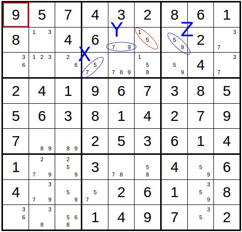 Sudoku Solving Tactics